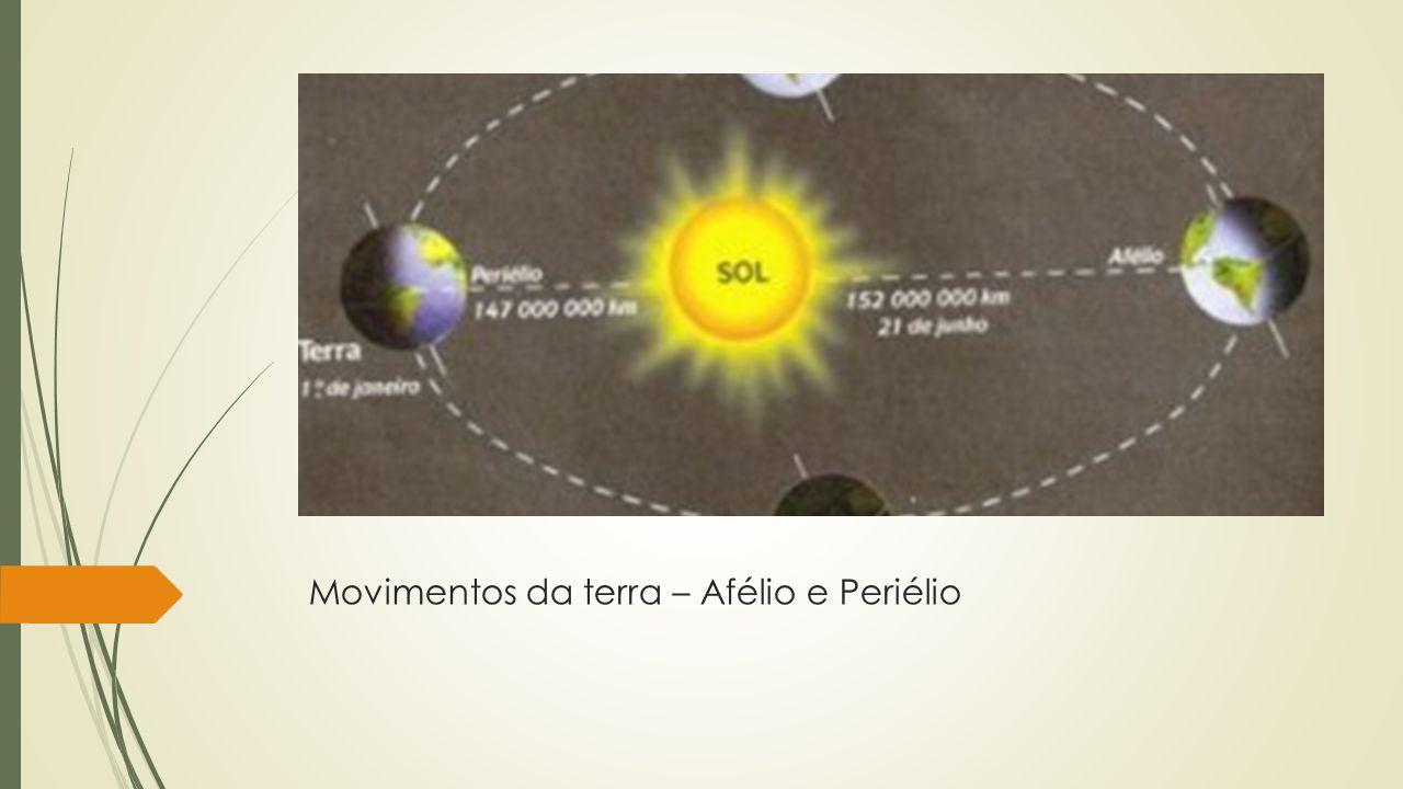 Movimentos da terra – Afélio e Periélio