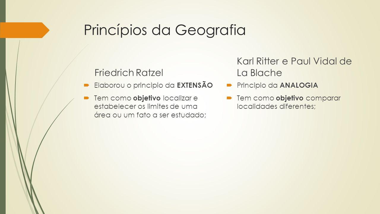 Princípios da Geografia Friedrich Ratzel Elaborou o principio da EXTENSÃO Tem como objetivo localizar e estabelecer os limites de uma área ou um fato