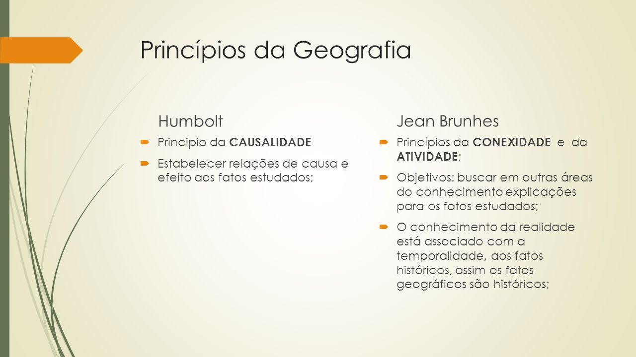 Princípios da Geografia Humbolt Principio da CAUSALIDADE Estabelecer relações de causa e efeito aos fatos estudados; Jean Brunhes Princípios da CONEXI