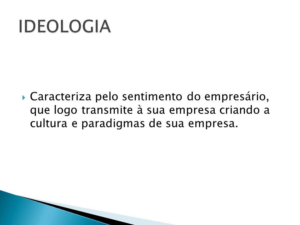 Caracteriza pelo sentimento do empresário, que logo transmite à sua empresa criando a cultura e paradigmas de sua empresa.