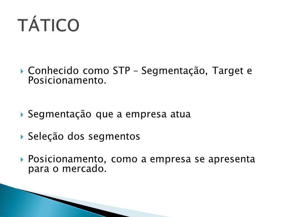 Conhecido como STP – Segmentação, Target e Posicionamento. Segmentação que a empresa atua Seleção dos segmentos Posicionamento, como a empresa se apre