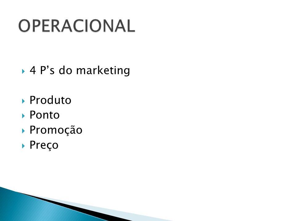 4 Ps do marketing Produto Ponto Promoção Preço