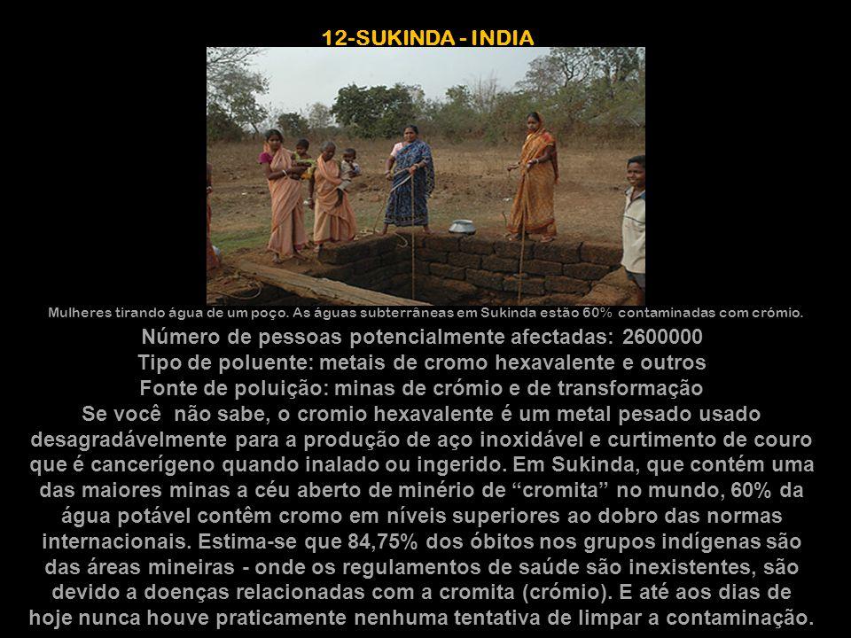 Mulheres tirando água de um poço. As águas subterrâneas em Sukinda estão 60% contaminadas com crómio. 12-SUKINDA - INDIA Número de pessoas potencialme