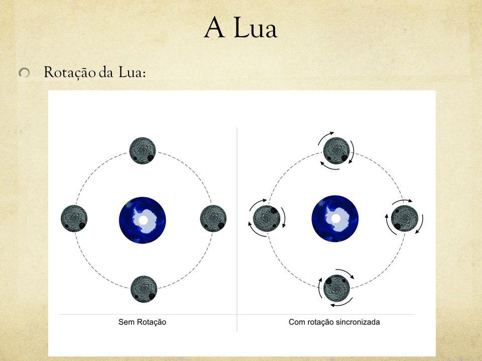 A Lua À medida que a Lua orbita em torno da Terra, completando seu ciclo de fases, ela mantém sempre a mesma face voltada para a Terra.