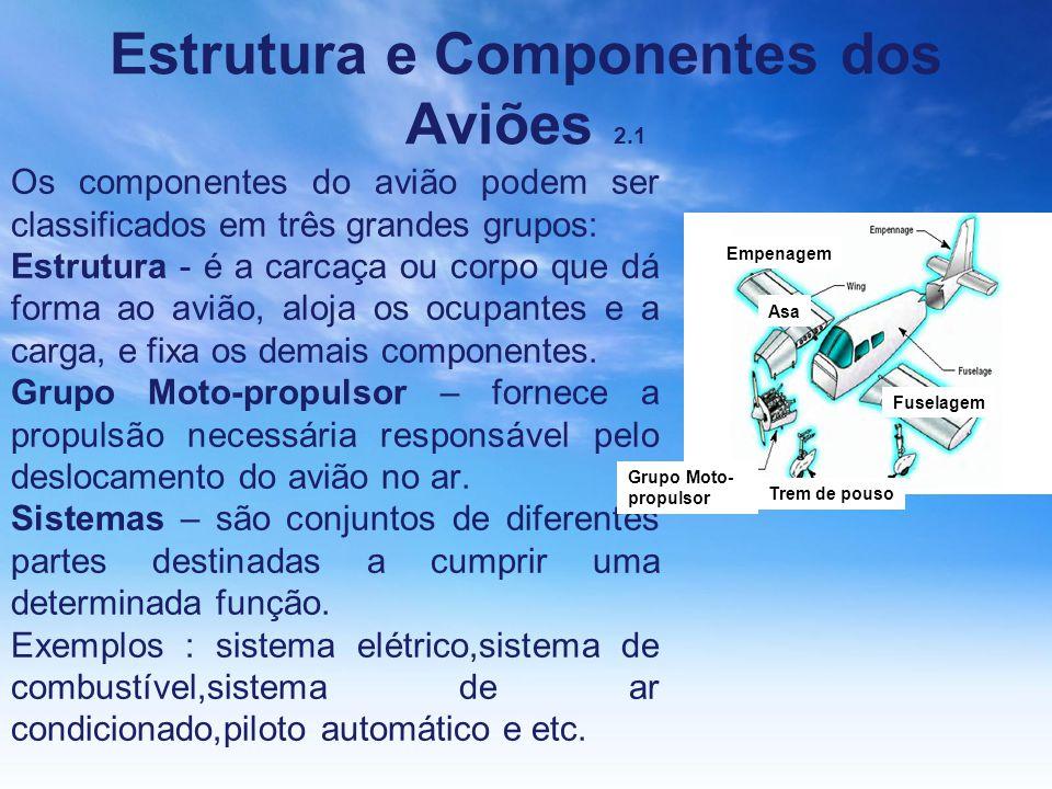 Estrutura e Componentes dos Aviões 2.1 Os componentes do avião podem ser classificados em três grandes grupos: Estrutura - é a carcaça ou corpo que dá