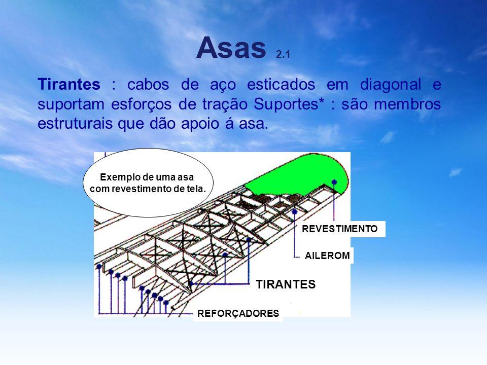 Asas 2.1 Tirantes : cabos de aço esticados em diagonal e suportam esforços de tração Suportes* : são membros estruturais que dão apoio á asa. Exemplo