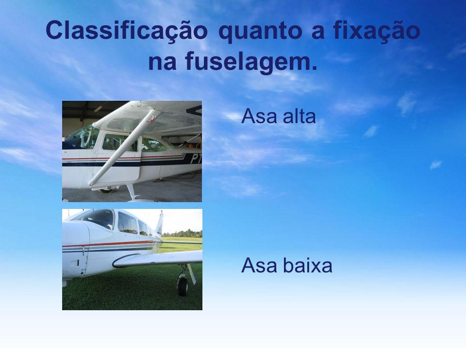 Classificação quanto a fixação na fuselagem. Asa alta Asa baixa
