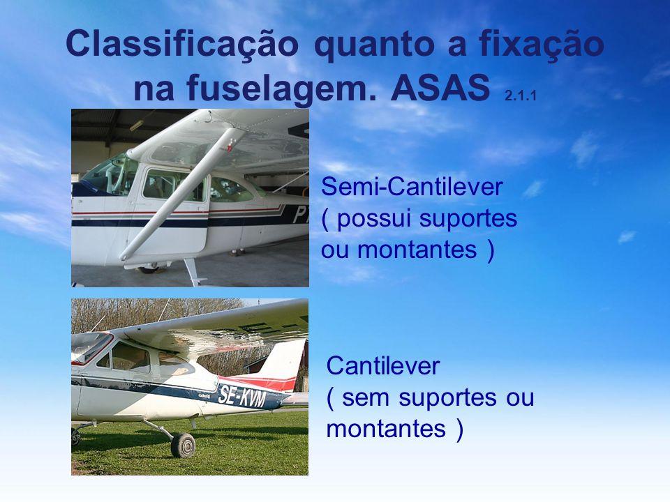 Classificação quanto a fixação na fuselagem. ASAS 2.1.1 Semi-Cantilever ( possui suportes ou montantes ) Cantilever ( sem suportes ou montantes )