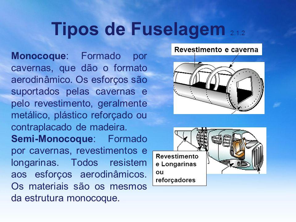 Tipos de Fuselagem 2.1.2 Monocoque: Formado por cavernas, que dão o formato aerodinâmico. Os esforços são suportados pelas cavernas e pelo revestiment