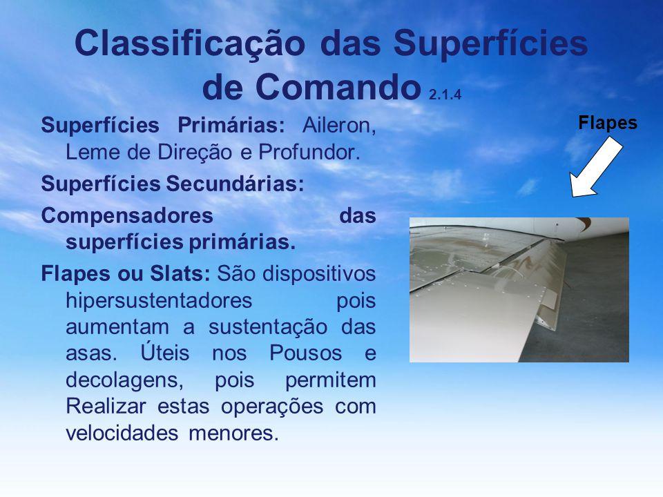 Classificação das Superfícies de Comando 2.1.4 Superfícies Primárias: Aileron, Leme de Direção e Profundor. Superfícies Secundárias: Compensadores das