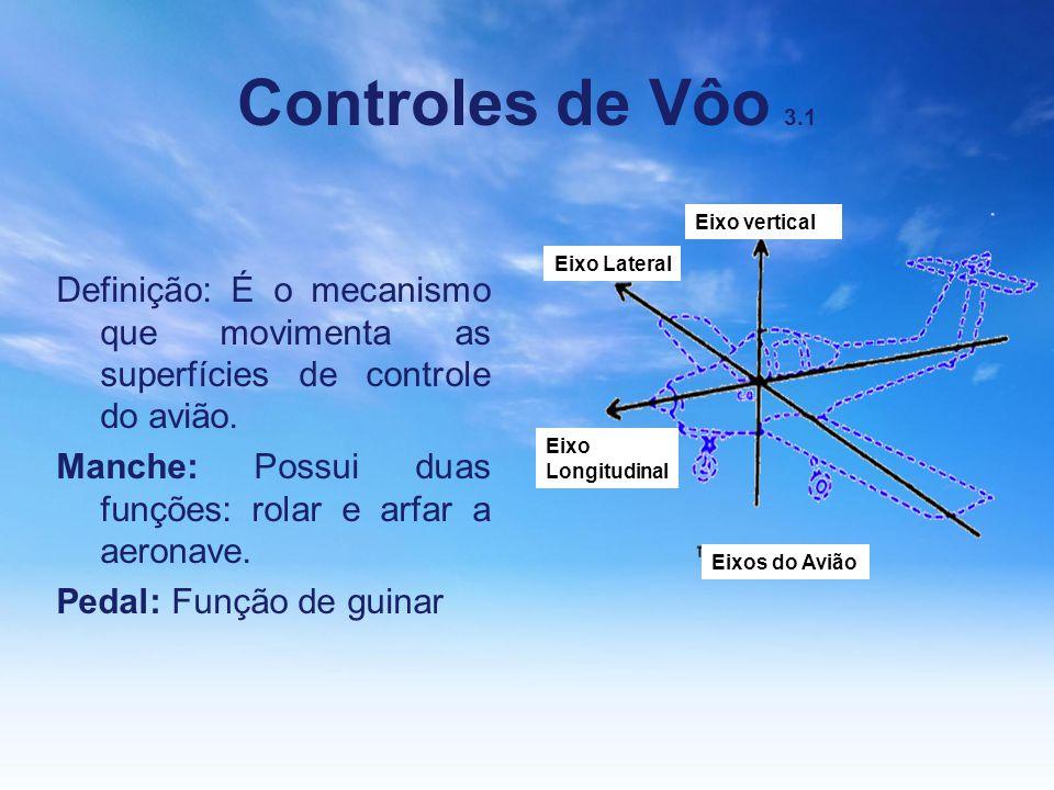 Controles de Vôo 3.1 Definição: É o mecanismo que movimenta as superfícies de controle do avião. Manche: Possui duas funções: rolar e arfar a aeronave