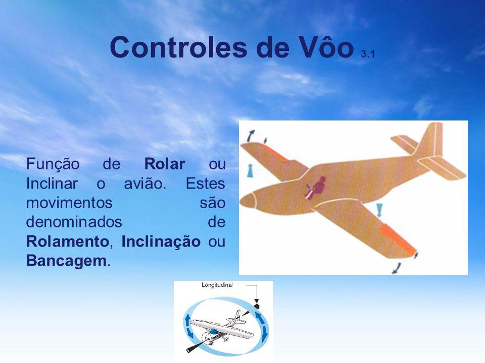 Função de Rolar ou Inclinar o avião. Estes movimentos são denominados de Rolamento, Inclinação ou Bancagem. Controles de Vôo 3.1