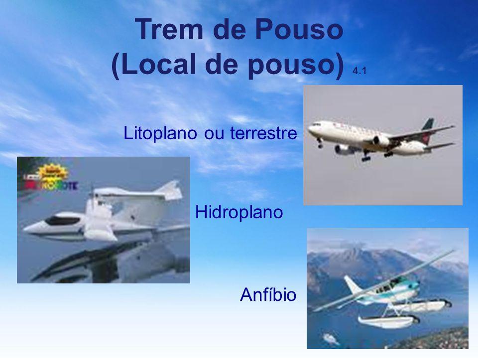 Trem de Pouso (Local de pouso) 4.1 Anfíbio Litoplano ou terrestre Hidroplano
