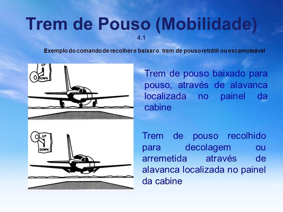 Trem de Pouso (Mobilidade) 4.1 Trem de pouso baixado para pouso, através de alavanca localizada no painel da cabine Trem de pouso recolhido para decol