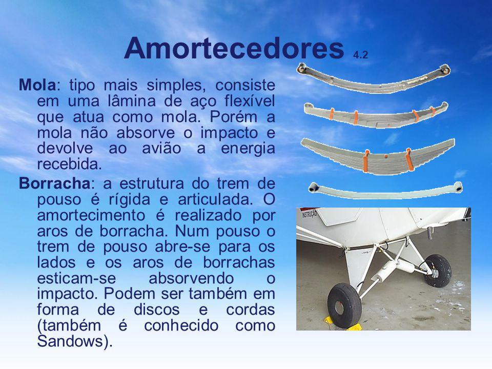 Amortecedores 4.2 Mola: tipo mais simples, consiste em uma lâmina de aço flexível que atua como mola. Porém a mola não absorve o impacto e devolve ao