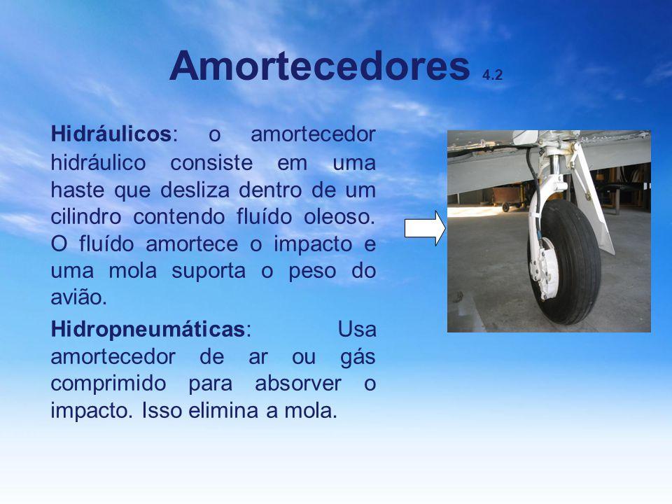 Amortecedores 4.2 Hidráulicos: o amortecedor hidráulico consiste em uma haste que desliza dentro de um cilindro contendo fluído oleoso. O fluído amort