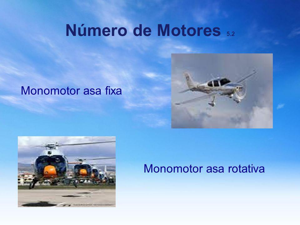 Número de Motores 5.2 Monomotor asa fixa Monomotor asa rotativa