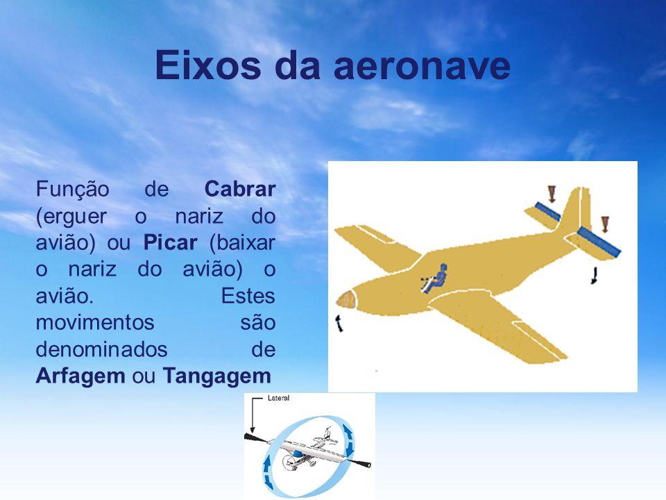 Eixos da aeronave Função de Cabrar (erguer o nariz do avião) ou Picar (baixar o nariz do avião) o avião. Estes movimentos são denominados de Arfagem o