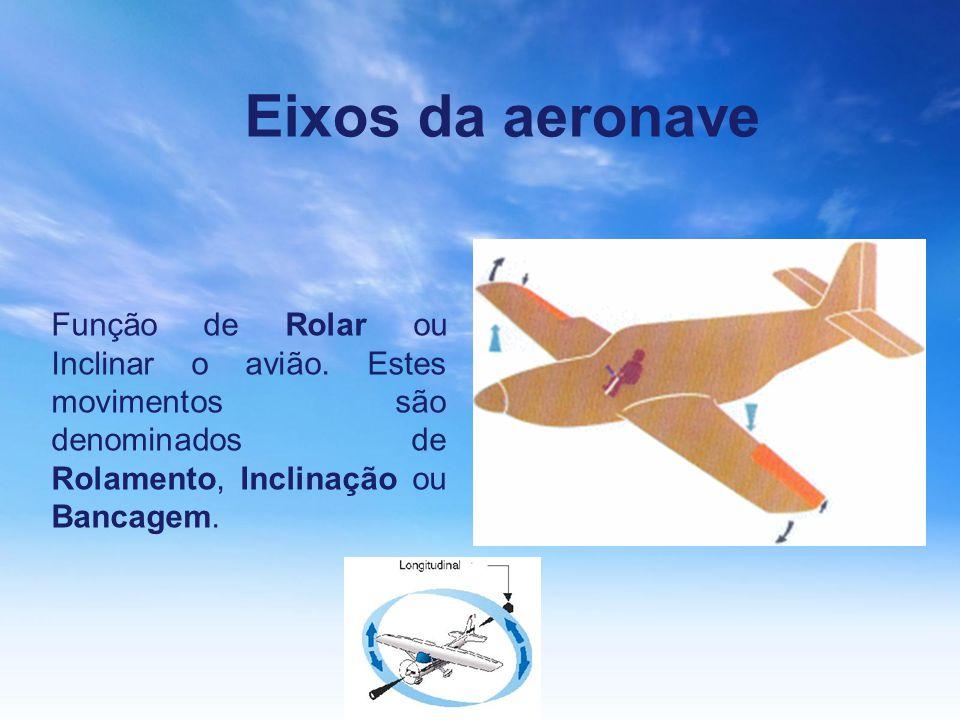 Função de Rolar ou Inclinar o avião. Estes movimentos são denominados de Rolamento, Inclinação ou Bancagem. Eixos da aeronave