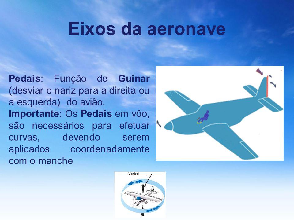 Pedais: Função de Guinar (desviar o nariz para a direita ou a esquerda) do avião. Importante: Os Pedais em vôo, são necessários para efetuar curvas, d