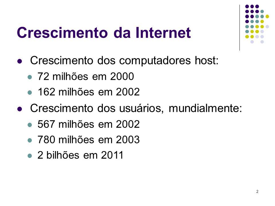 2 Crescimento da Internet Crescimento dos computadores host: 72 milhões em 2000 162 milhões em 2002 Crescimento dos usuários, mundialmente: 567 milhõe