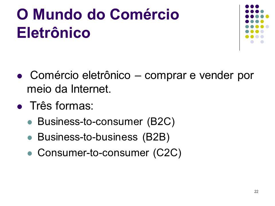 22 O Mundo do Comércio Eletrônico Comércio eletrônico – comprar e vender por meio da Internet. Três formas: Business-to-consumer (B2C) Business-to-bus