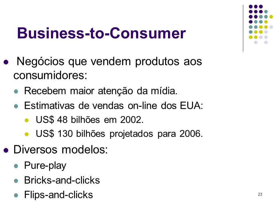 23 Business-to-Consumer Negócios que vendem produtos aos consumidores: Recebem maior atenção da mídia. Estimativas de vendas on-line dos EUA: US$ 48 b
