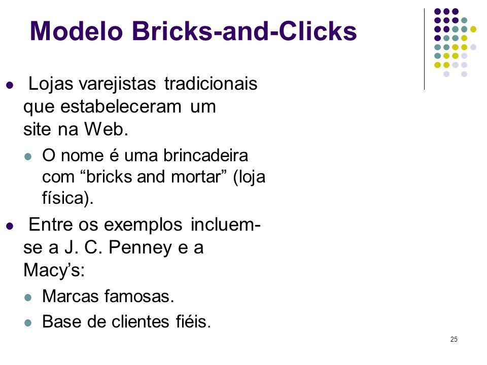 25 Modelo Bricks-and-Clicks Lojas varejistas tradicionais que estabeleceram um site na Web. O nome é uma brincadeira com bricks and mortar (loja físic