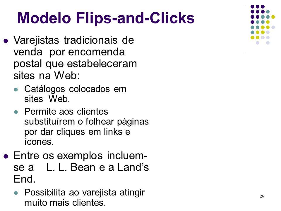 26 Modelo Flips-and-Clicks Varejistas tradicionais de venda por encomenda postal que estabeleceram sites na Web: Catálogos colocados em sites Web. Per