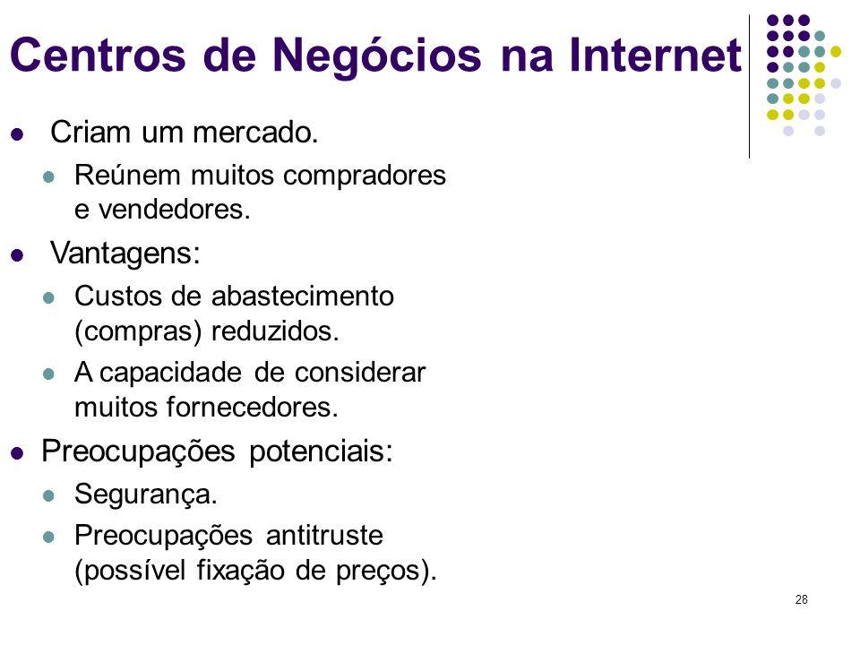 28 Centros de Negócios na Internet Criam um mercado. Reúnem muitos compradores e vendedores. Vantagens: Custos de abastecimento (compras) reduzidos. A