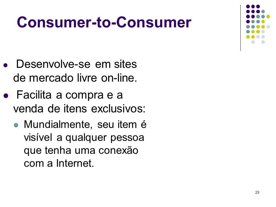 29 Consumer-to-Consumer Desenvolve-se em sites de mercado livre on-line. Facilita a compra e a venda de itens exclusivos: Mundialmente, seu item é vis