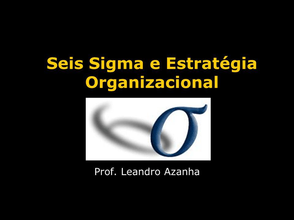 Seis Sigma e Estratégia Organizacional Prof. Leandro Azanha