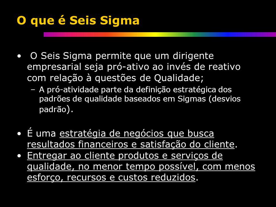 O Seis Sigma permite que um dirigente empresarial seja pró-ativo ao invés de reativo com relação à questões de Qualidade; –A pró-atividade parte da definição estratégica dos padrões de qualidade baseados em Sigmas (desvios padrão ).