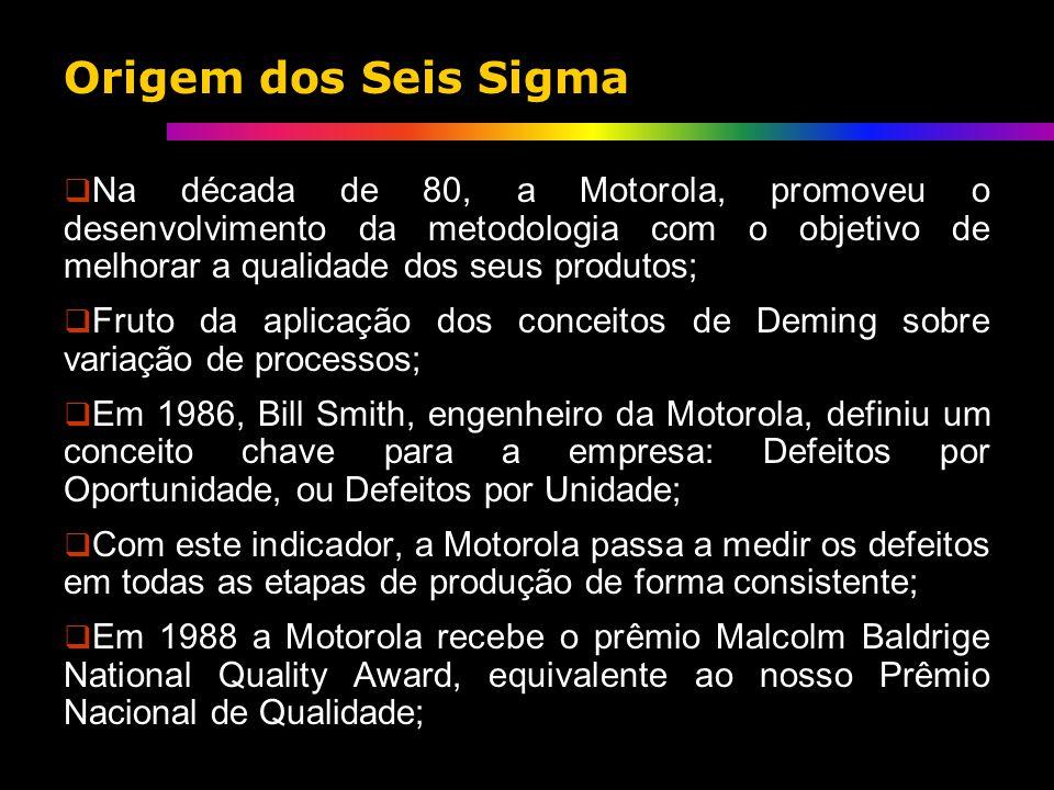 Origem dos Seis Sigma Na década de 80, a Motorola, promoveu o desenvolvimento da metodologia com o objetivo de melhorar a qualidade dos seus produtos; Fruto da aplicação dos conceitos de Deming sobre variação de processos; Em 1986, Bill Smith, engenheiro da Motorola, definiu um conceito chave para a empresa: Defeitos por Oportunidade, ou Defeitos por Unidade; Com este indicador, a Motorola passa a medir os defeitos em todas as etapas de produção de forma consistente; Em 1988 a Motorola recebe o prêmio Malcolm Baldrige National Quality Award, equivalente ao nosso Prêmio Nacional de Qualidade;