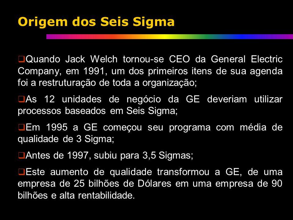 Origem dos Seis Sigma Quando Jack Welch tornou-se CEO da General Electric Company, em 1991, um dos primeiros itens de sua agenda foi a restruturação de toda a organização; As 12 unidades de negócio da GE deveriam utilizar processos baseados em Seis Sigma; Em 1995 a GE começou seu programa com média de qualidade de 3 Sigma; Antes de 1997, subiu para 3,5 Sigmas; Este aumento de qualidade transformou a GE, de uma empresa de 25 bilhões de Dólares em uma empresa de 90 bilhões e alta rentabilidade.