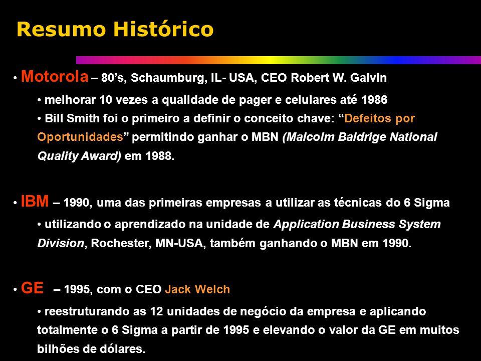 Motorola – 80s, Schaumburg, IL- USA, CEO Robert W.