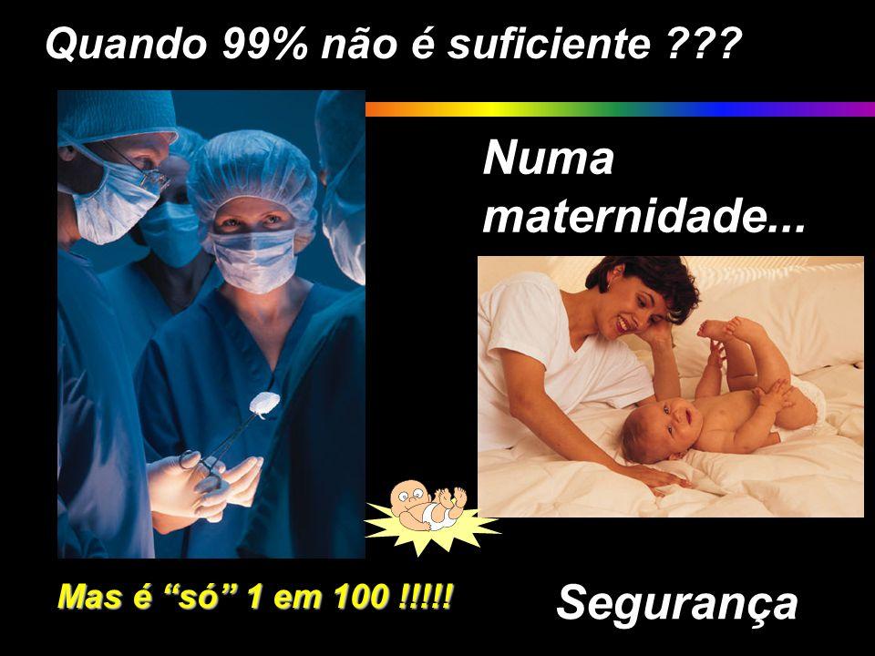 Numa maternidade... Mas é só 1 em 100 !!!!! Segurança Quando 99% não é suficiente