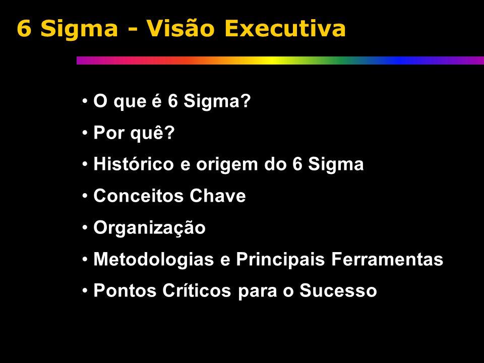O que é 6 Sigma. Por quê.