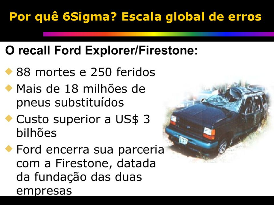 Por quê 6Sigma? Escala global de erros