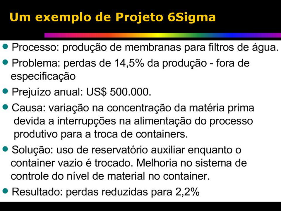Um exemplo de Projeto 6Sigma