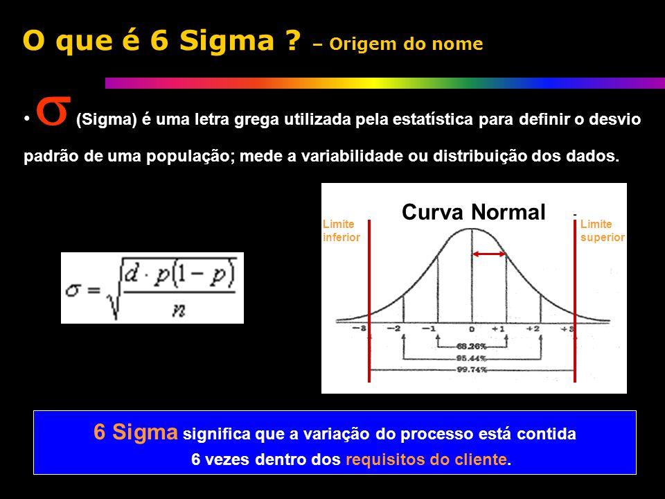 (Sigma) é uma letra grega utilizada pela estatística para definir o desvio padrão de uma população; mede a variabilidade ou distribuição dos dados.