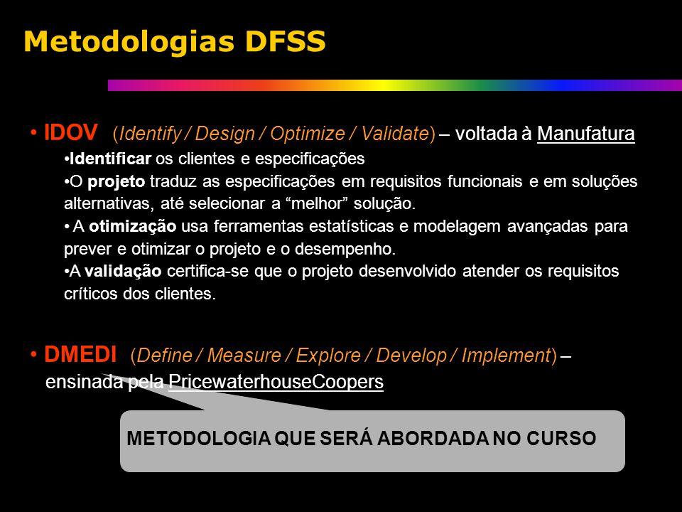 Metodologias DFSS IDOV (Identify / Design / Optimize / Validate) – voltada à Manufatura Identificar os clientes e especificações O projeto traduz as especificações em requisitos funcionais e em soluções alternativas, até selecionar a melhor solução.