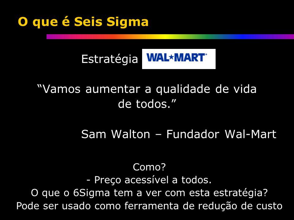 Estratégia do Wal-Mart Vamos aumentar a qualidade de vida de todos.