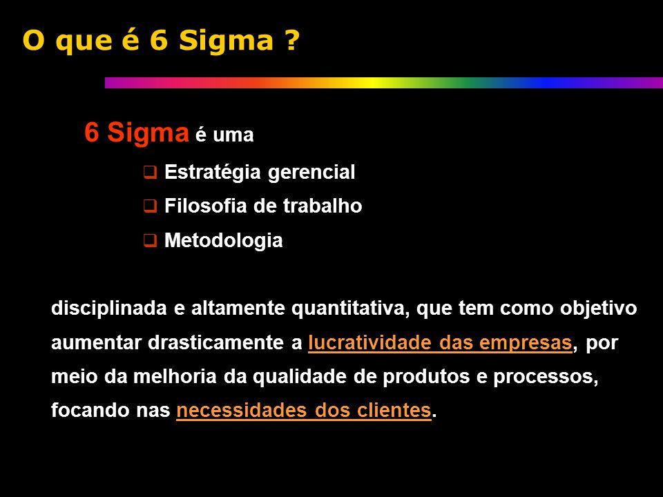 6 Sigma é uma Estratégia gerencial Filosofia de trabalho Metodologia disciplinada e altamente quantitativa, que tem como objetivo aumentar drasticamente a lucratividade das empresas, por meio da melhoria da qualidade de produtos e processos, focando nas necessidades dos clientes.