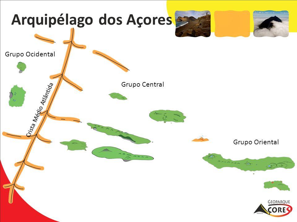 Arquipélago dos Açores Crista Médio Atlântida Grupo Ocidental Grupo Central Grupo Oriental