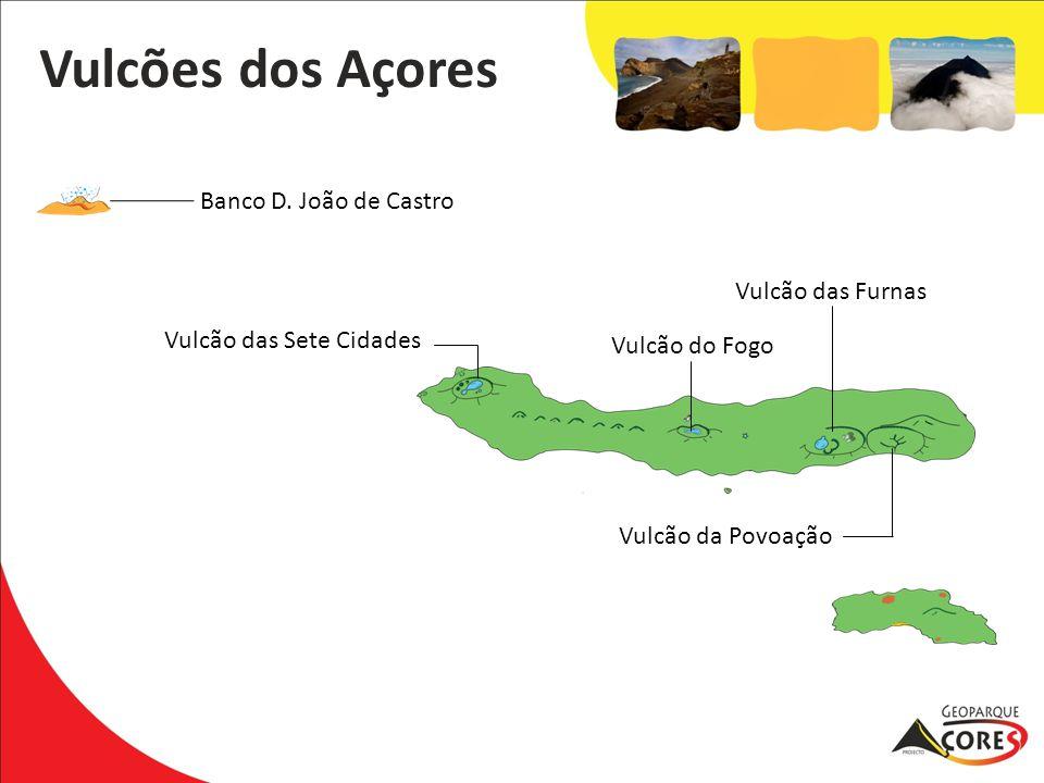Vulcão das Sete Cidades Banco D. João de Castro Vulcão do Fogo Vulcão das Furnas Vulcão da Povoação Vulcões dos Açores
