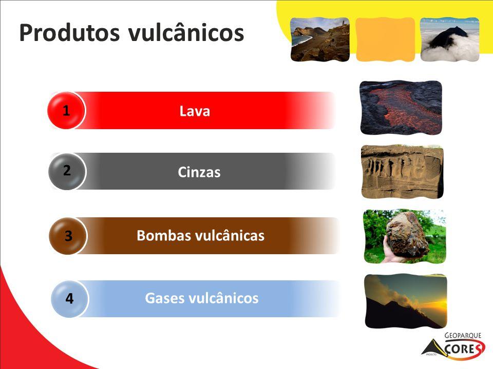 4 3 2 Gases vulcânicos Cinzas Bombas vulcânicas 1 Produtos vulcânicos Lava