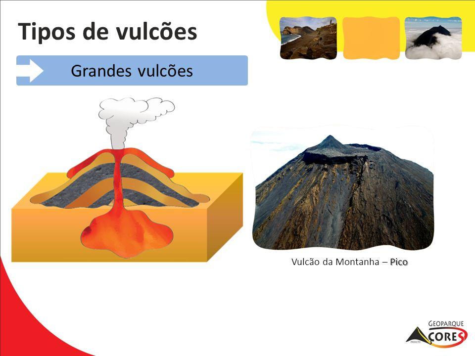 Pico Vulcão da Montanha – Pico Tipos de vulcões Grandes vulcões