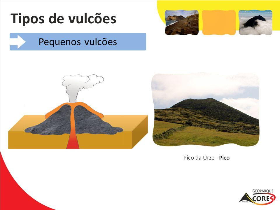 Tipos de vulcões Pequenos vulcões Pico Pico da Urze– Pico