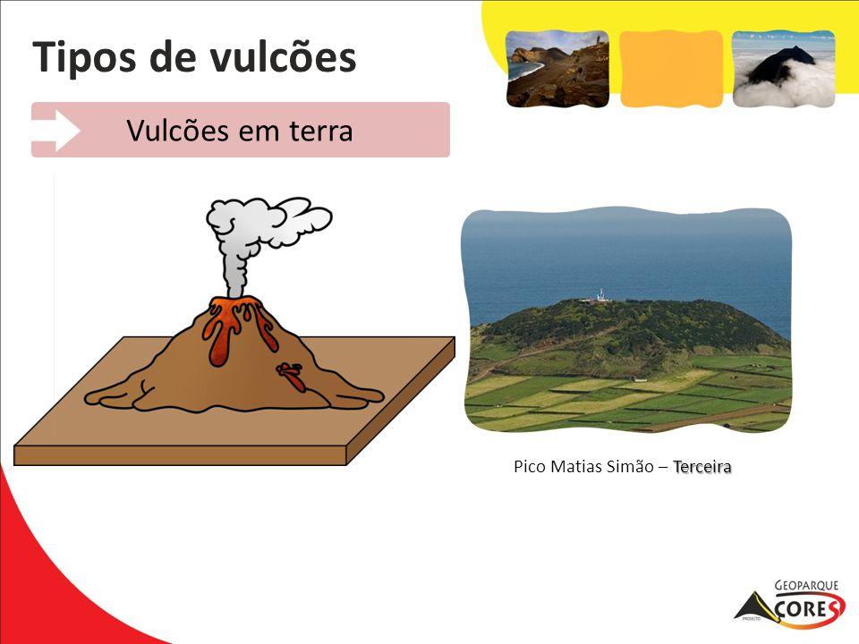 Vulcões em terra Tipos de vulcões Terceira Pico Matias Simão – Terceira